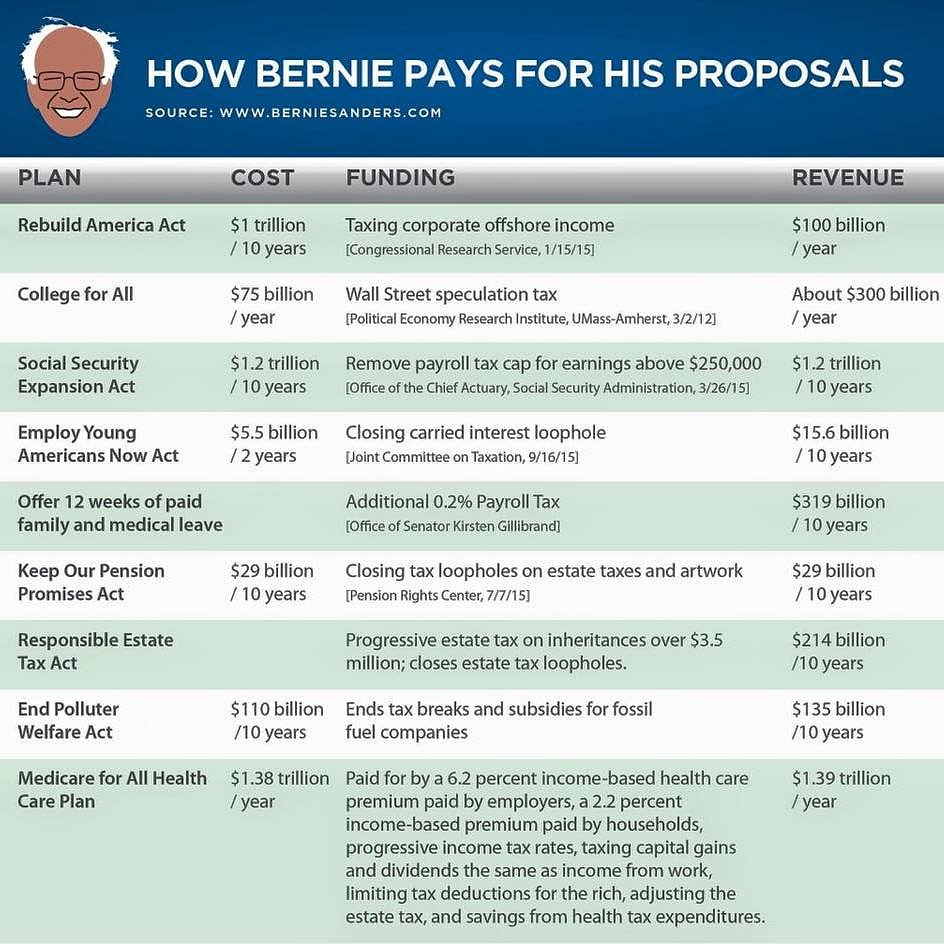 Bernies-plan-paid-for.jpg